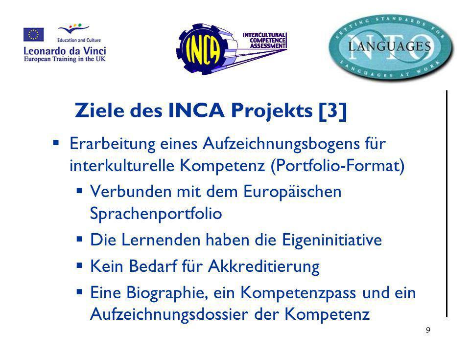 Ziele des INCA Projekts [3]